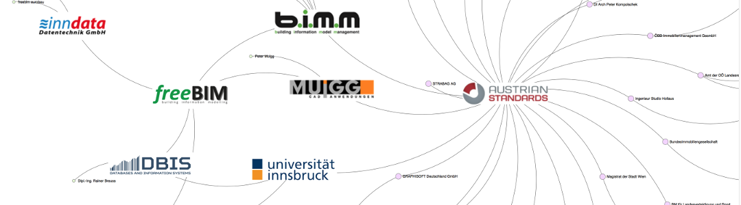 freeBIM project partner